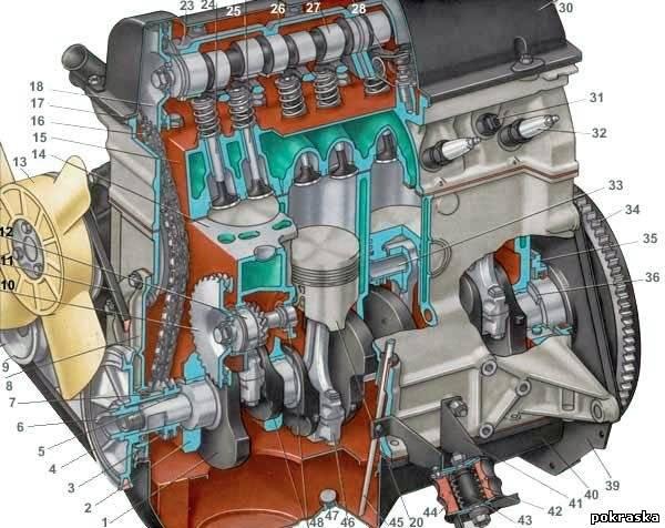 Двигатель ВАЗа